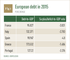 Beyond Greece, the world is filled with Debt Crises